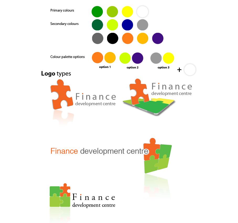 bp-conceptBoard-devFinanceCenter-v1-pt3