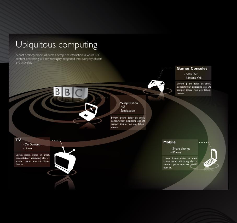 infoGp-1-ubiquitous