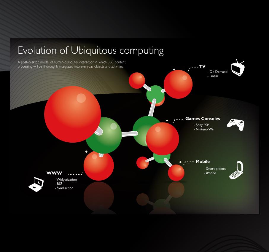 infoGp-3-ubiquitous