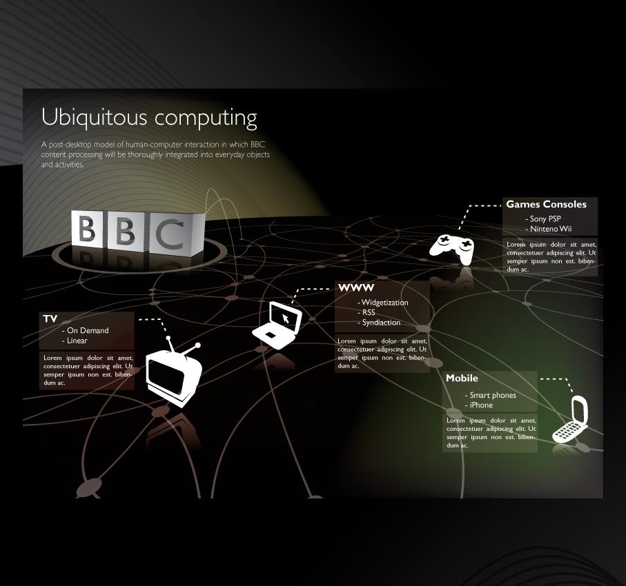 infoGp-5-ubiquitous