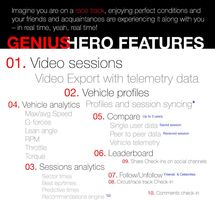 portfolio-_0003_USP-rational-geniusKeyActions