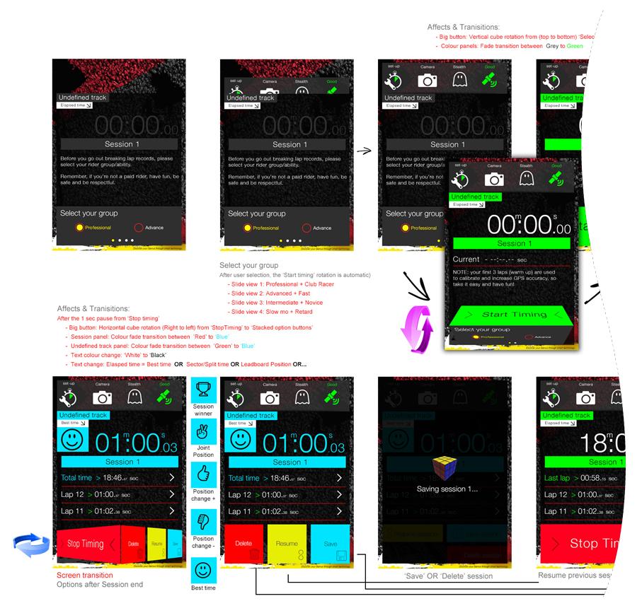 portfolio-_0012_tdg-flows-2
