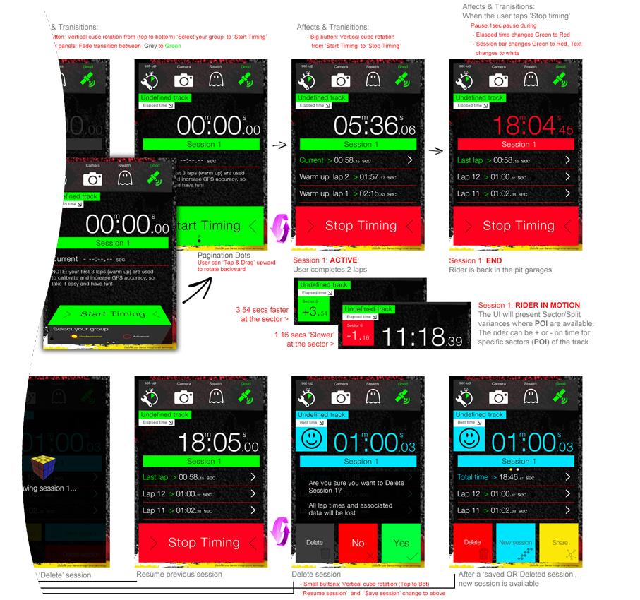 portfolio-_0013_tdg-flows-2-2