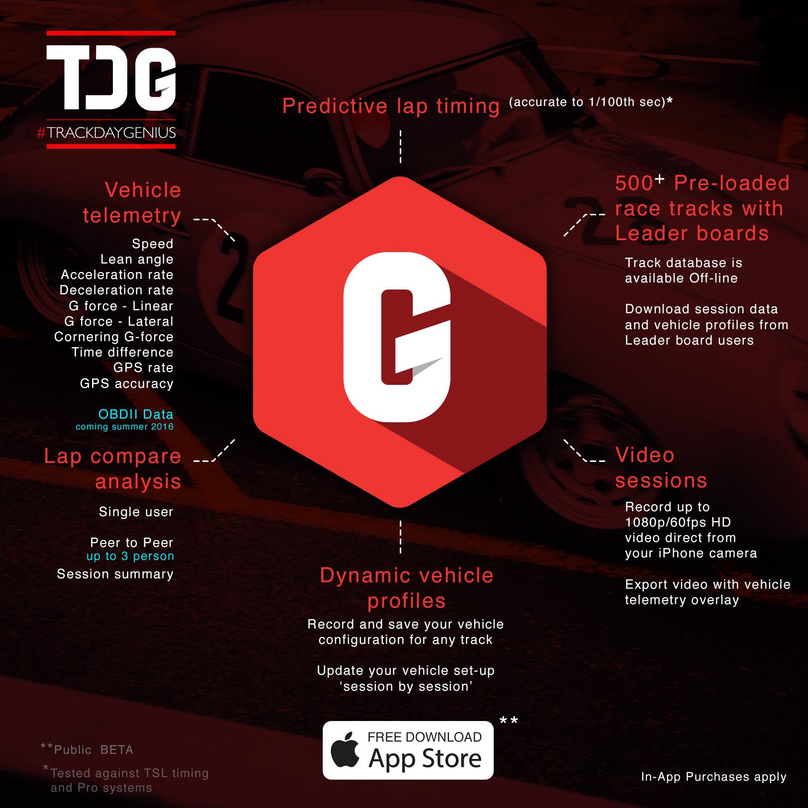 tdg-geniusOverview-sq