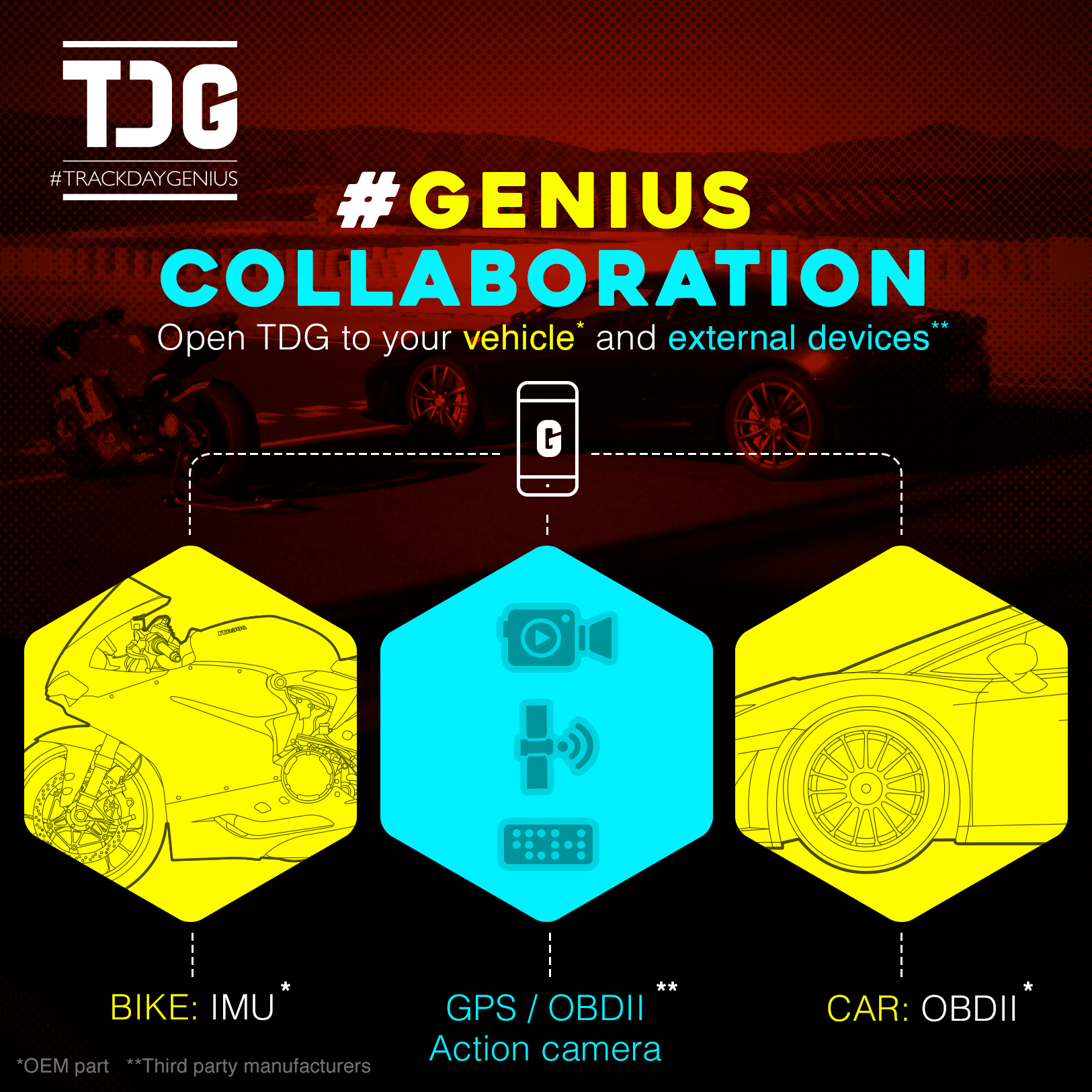 tdg-hashTag-geniusCollaboration-devices-v4a-sq